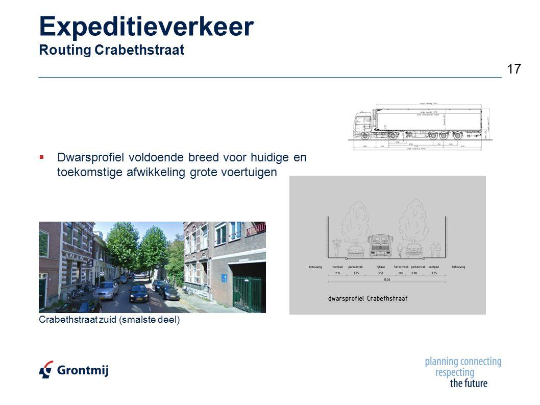 Expeditieverkeer Routing Crabethstraat  Dwarsprofiel voldoende breed voor huidige en toekomstige afwikkeling grote voertuigen Crabethstraat zuid (sma