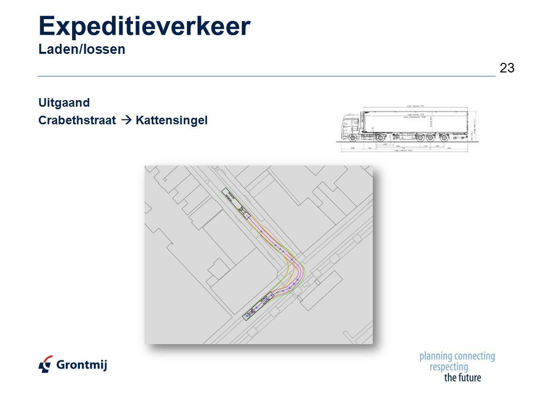 Expeditieverkeer Laden/lossen Uitgaand Crabethstraat  Kattensingel 23