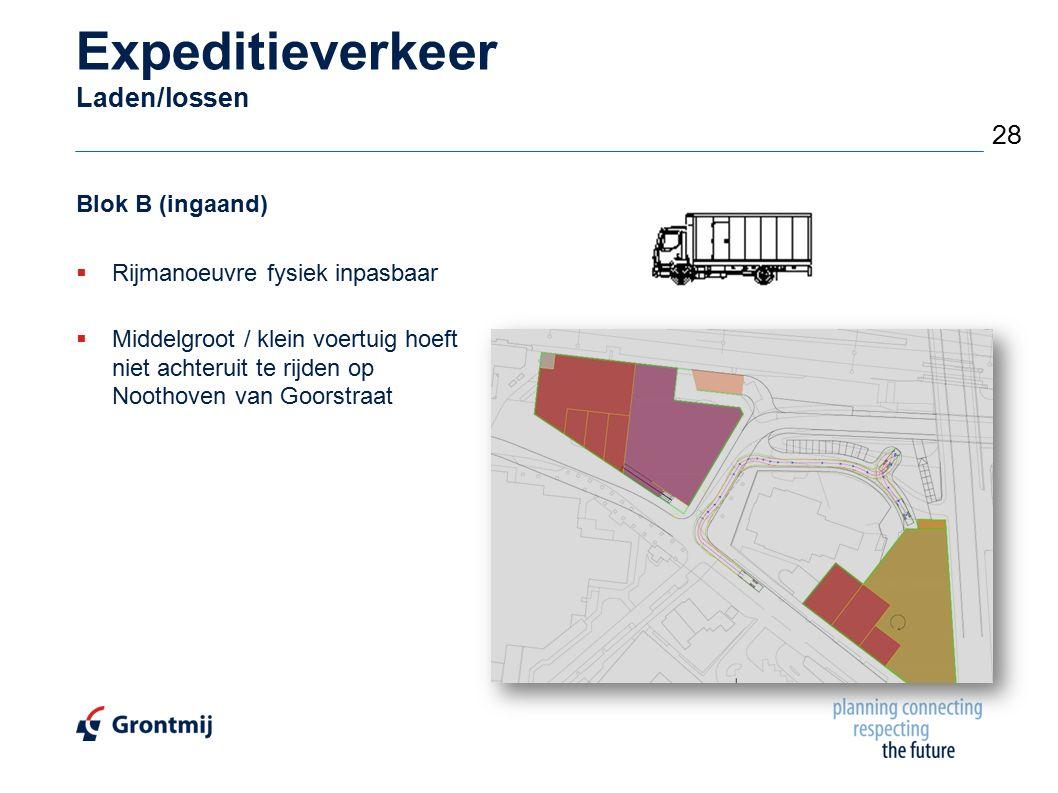 Expeditieverkeer Laden/lossen Blok B (ingaand)  Rijmanoeuvre fysiek inpasbaar  Middelgroot / klein voertuig hoeft niet achteruit te rijden op Nootho