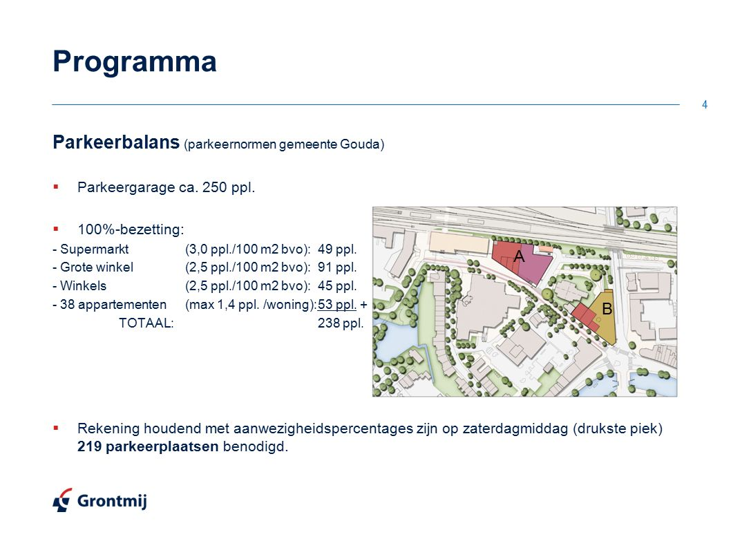 Programma Parkeerbalans (parkeernormen gemeente Gouda)  Parkeergarage ca. 250 ppl.  100%-bezetting: - Supermarkt (3,0 ppl./100 m2 bvo):49 ppl. - Gro