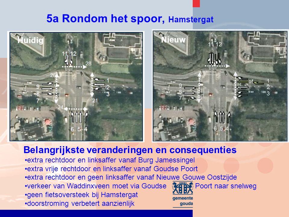 9.Globale uitvoeringsplanning projecten201020112012201320142015 Burg.