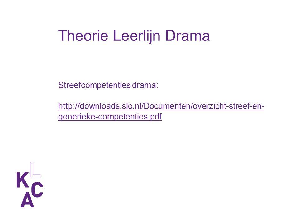 Theorie Leerlijn Drama Streefcompetenties drama: http://downloads.slo.nl/Documenten/overzicht-streef-en- generieke-competenties.pdf
