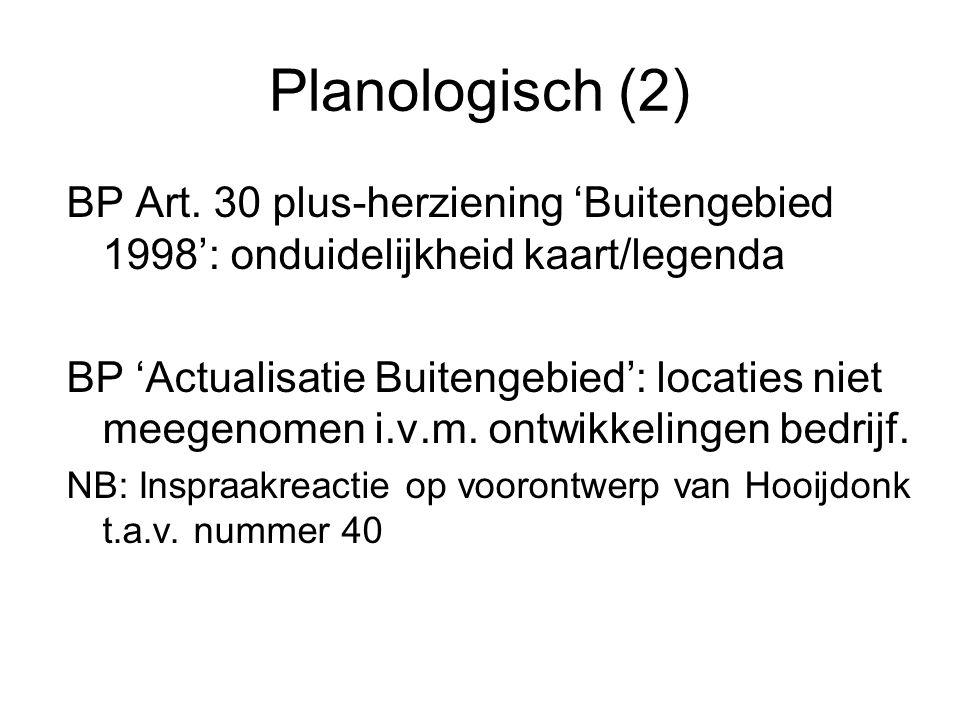 Planologisch (2) BP Art.