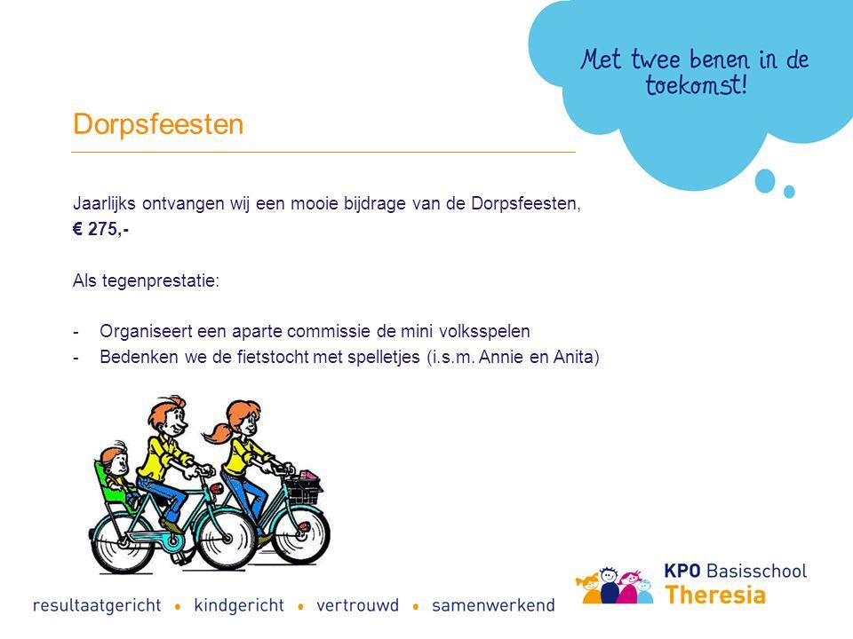 Dorpsfeesten Jaarlijks ontvangen wij een mooie bijdrage van de Dorpsfeesten, € 275,- Als tegenprestatie: -Organiseert een aparte commissie de mini volksspelen -Bedenken we de fietstocht met spelletjes (i.s.m.