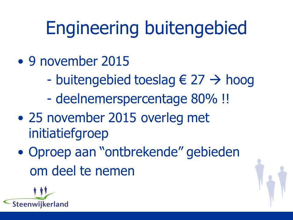 Engineering buitengebied 9 november 2015 - buitengebied toeslag € 27  hoog - deelnemerspercentage 80% !.