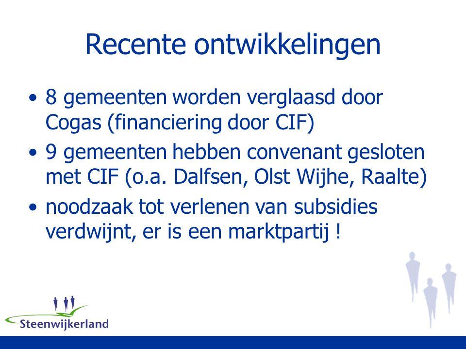 Recente ontwikkelingen 8 gemeenten worden verglaasd door Cogas (financiering door CIF) 9 gemeenten hebben convenant gesloten met CIF (o.a.