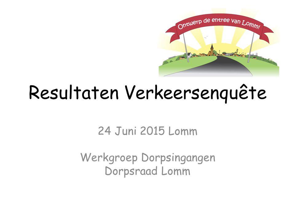 Resultaten Verkeersenquête 24 Juni 2015 Lomm Werkgroep Dorpsingangen Dorpsraad Lomm