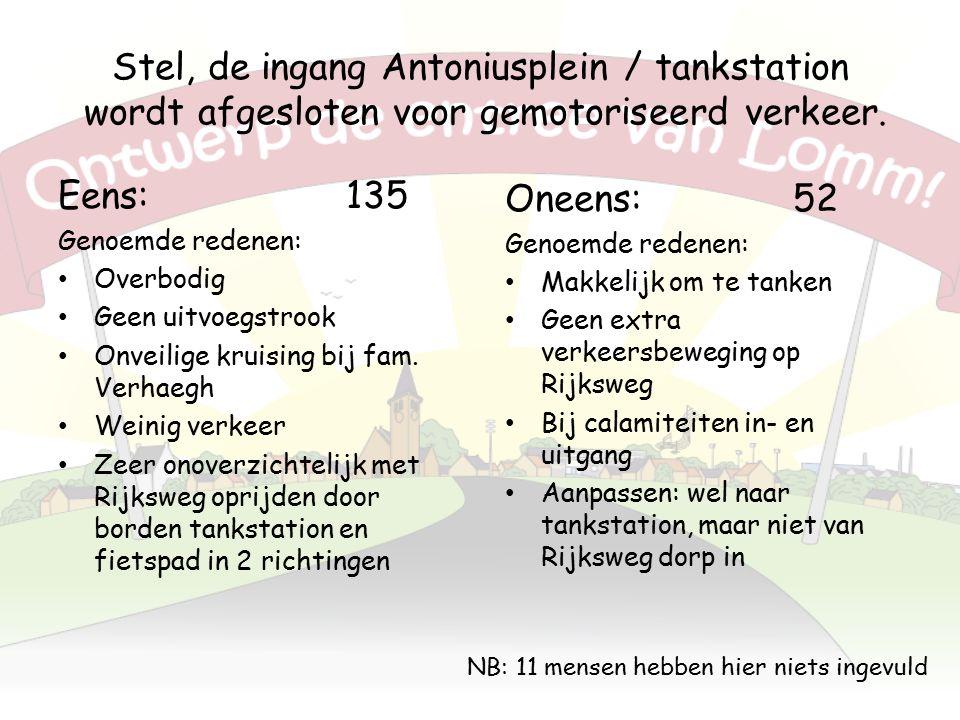 Stel, de ingang Antoniusplein / tankstation wordt afgesloten voor gemotoriseerd verkeer.