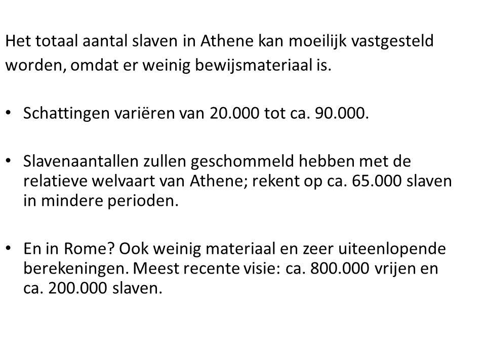 Het totaal aantal slaven in Athene kan moeilijk vastgesteld worden, omdat er weinig bewijsmateriaal is. Schattingen variëren van 20.000 tot ca. 90.000