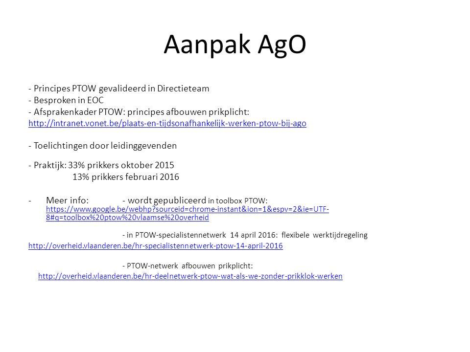 Aanpak AgO - Principes PTOW gevalideerd in Directieteam - Besproken in EOC - Afsprakenkader PTOW: principes afbouwen prikplicht: http://intranet.vonet.be/plaats-en-tijdsonafhankelijk-werken-ptow-bij-ago - Toelichtingen door leidinggevenden - Praktijk: 33% prikkers oktober 2015 13% prikkers februari 2016 -Meer info: - wordt gepubliceerd in toolbox PTOW: https://www.google.be/webhp sourceid=chrome-instant&ion=1&espv=2&ie=UTF- 8#q=toolbox%20ptow%20vlaamse%20overheid https://www.google.be/webhp sourceid=chrome-instant&ion=1&espv=2&ie=UTF- 8#q=toolbox%20ptow%20vlaamse%20overheid - in PTOW-specialistennetwerk 14 april 2016: flexibele werktijdregeling http://overheid.vlaanderen.be/hr-specialistennetwerk-ptow-14-april-2016 - PTOW-netwerk afbouwen prikplicht: http://overheid.vlaanderen.be/hr-deelnetwerk-ptow-wat-als-we-zonder-prikklok-werken