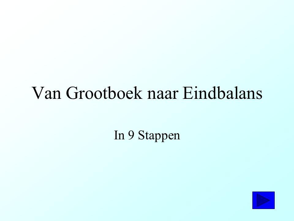 Van grootboek naar eindbalans Erich Kaesler11 Stap 4: De resultaten van (alleen) de rekeningen uit rubriek 4 en 8 Stap 3: Geeft het saldo van alle rekeningen van de proefbalans.