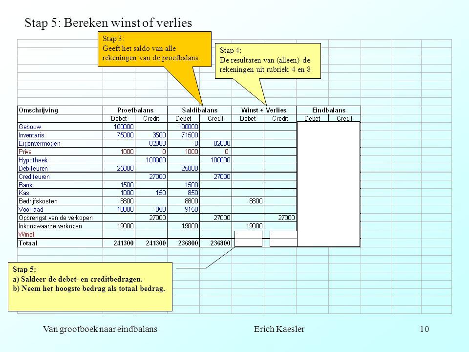 Van grootboek naar eindbalans Erich Kaesler9 Stap 4: De resultaten van (alleen) de rekeningen uit rubriek 4 en 8 Stap 3: Geeft het saldo van alle reke