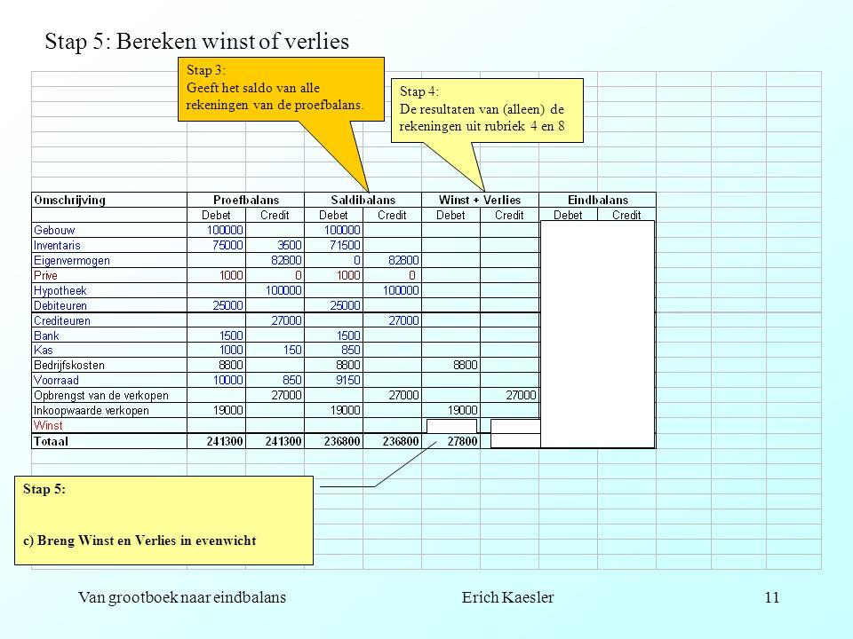 Van grootboek naar eindbalans Erich Kaesler10 Stap 4: De resultaten van (alleen) de rekeningen uit rubriek 4 en 8 Stap 3: Geeft het saldo van alle rek