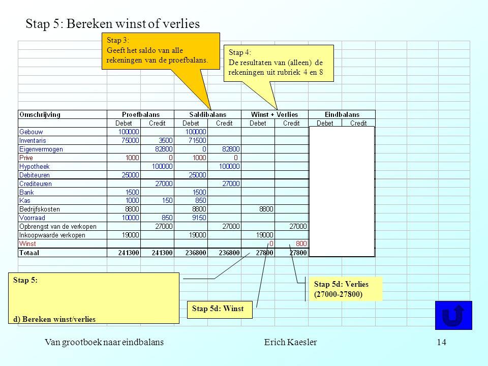 Van grootboek naar eindbalans Erich Kaesler13 Stap 4: De resultaten van (alleen) de rekeningen uit rubriek 4 en 8 Stap 3: Geeft het saldo van alle rek