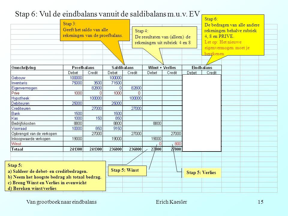 Van grootboek naar eindbalans Erich Kaesler14 Stap 4: De resultaten van (alleen) de rekeningen uit rubriek 4 en 8 Stap 5d: Winst Stap 5d: Verlies (270