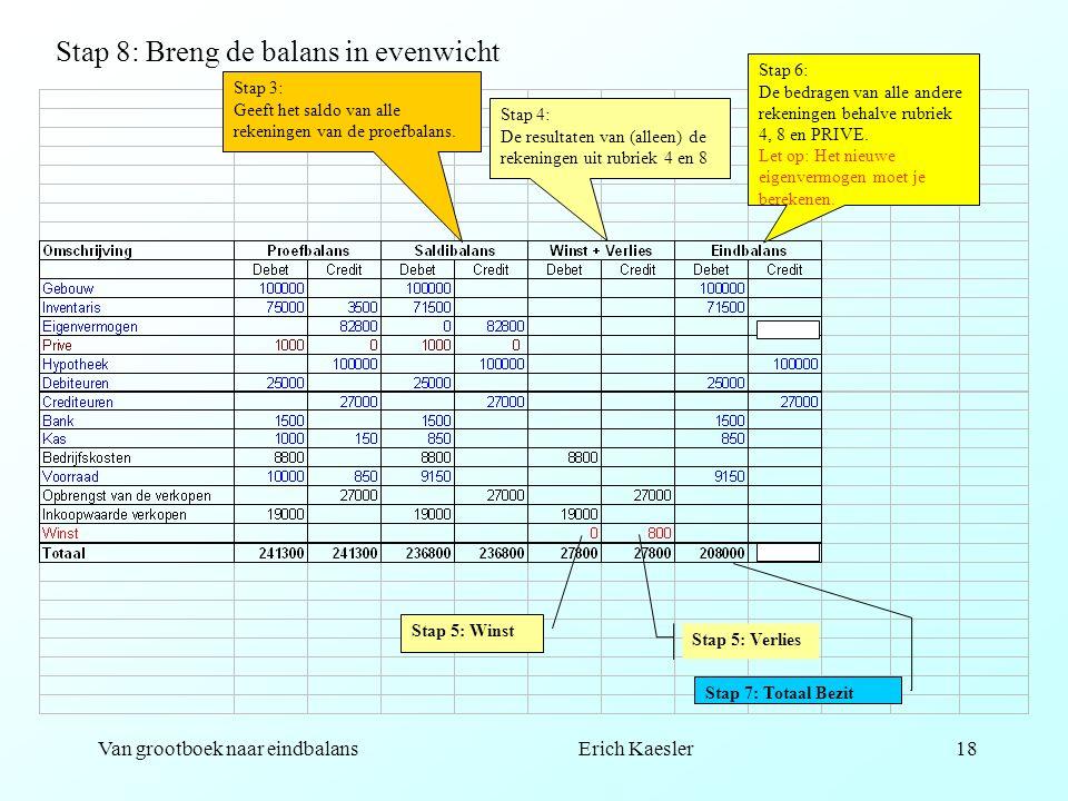 Van grootboek naar eindbalans Erich Kaesler17 Stap 4: De resultaten van (alleen) de rekeningen uit rubriek 4 en 8 Stap 6: De bedragen van alle andere