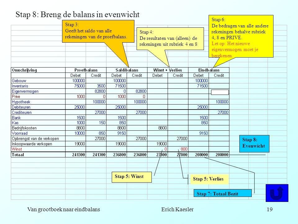 Van grootboek naar eindbalans Erich Kaesler18 Stap 4: De resultaten van (alleen) de rekeningen uit rubriek 4 en 8 Stap 6: De bedragen van alle andere