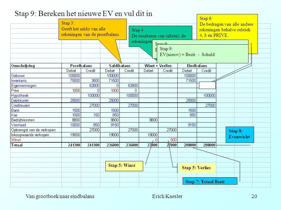 Van grootboek naar eindbalans Erich Kaesler19 Stap 4: De resultaten van (alleen) de rekeningen uit rubriek 4 en 8 Stap 6: De bedragen van alle andere