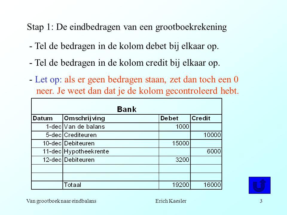 Van grootboek naar eindbalans Erich Kaesler2 Stap 1: Bereken per grootboekrekening per kolom de totalen van de bedragen die debet en credit staan. Sta