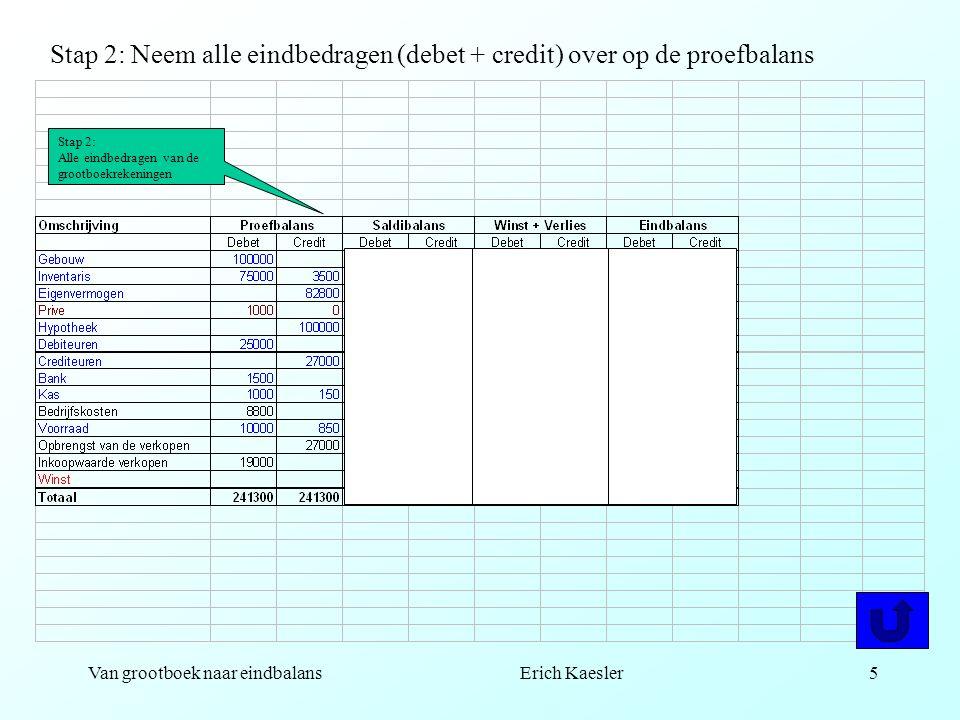 Van grootboek naar eindbalans Erich Kaesler5 Stap 2: Alle eindbedragen van de grootboekrekeningen Stap 2: Neem alle eindbedragen (debet + credit) over op de proefbalans
