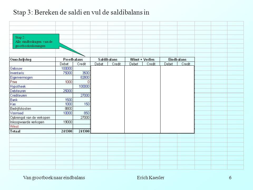 Van grootboek naar eindbalans Erich Kaesler16 Stap 4: De resultaten van (alleen) de rekeningen uit rubriek 4 en 8 Stap 6: De bedragen van alle andere rekeningen behalve rubriek 4, 8 en PRIVE.
