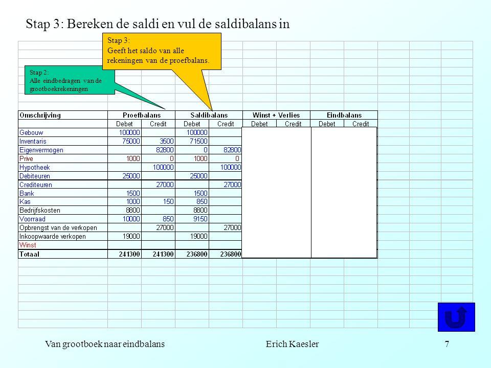 Van grootboek naar eindbalans Erich Kaesler6 Stap 2: Alle eindbedragen van de grootboekrekeningen Stap 3: Bereken de saldi en vul de saldibalans in