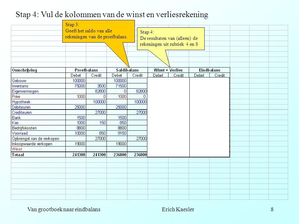 Van grootboek naar eindbalans Erich Kaesler8 Stap 4: De resultaten van (alleen) de rekeningen uit rubriek 4 en 8 Stap 3: Geeft het saldo van alle rekeningen van de proefbalans.