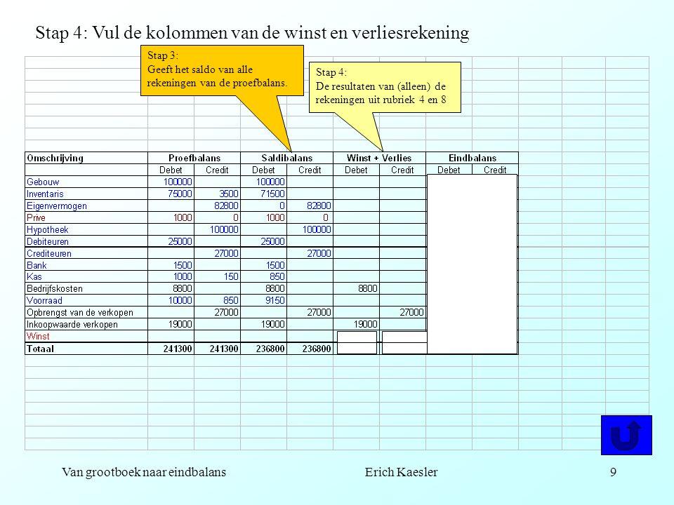 Van grootboek naar eindbalans Erich Kaesler9 Stap 4: De resultaten van (alleen) de rekeningen uit rubriek 4 en 8 Stap 3: Geeft het saldo van alle rekeningen van de proefbalans.