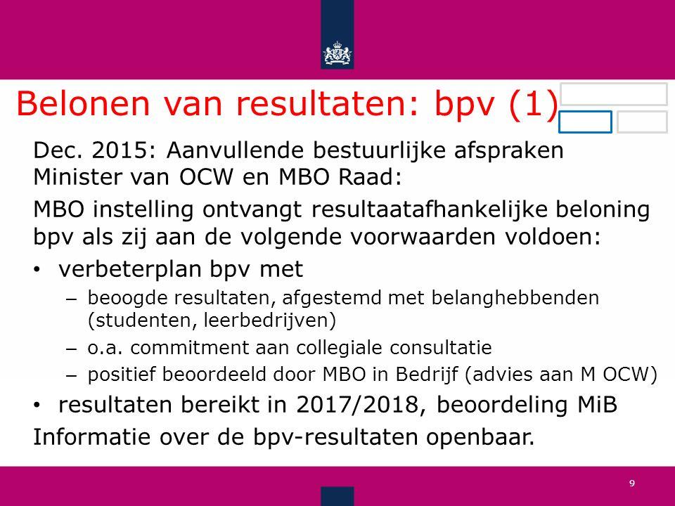 Belonen van resultaten: bpv (2).