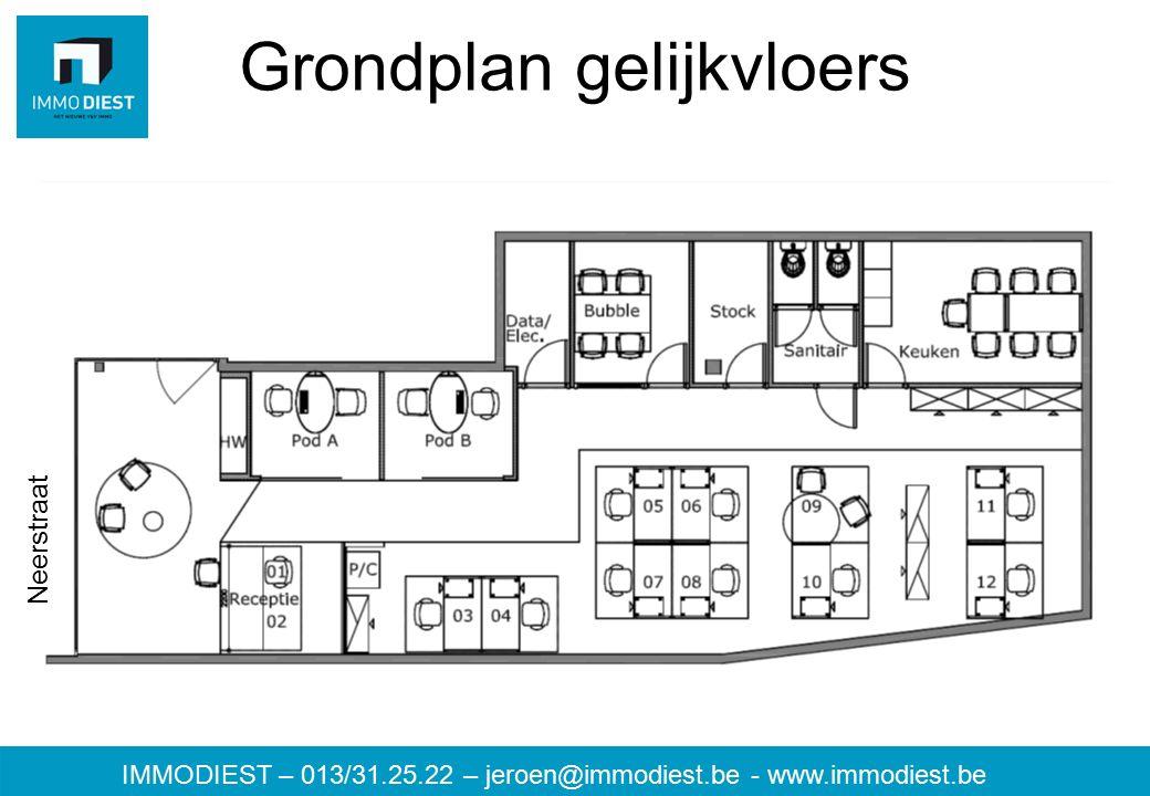 IMMODIEST – 013/31.25.22 – jeroen@immodiest.be - www.immodiest.be Grondplan gelijkvloers Neerstraat