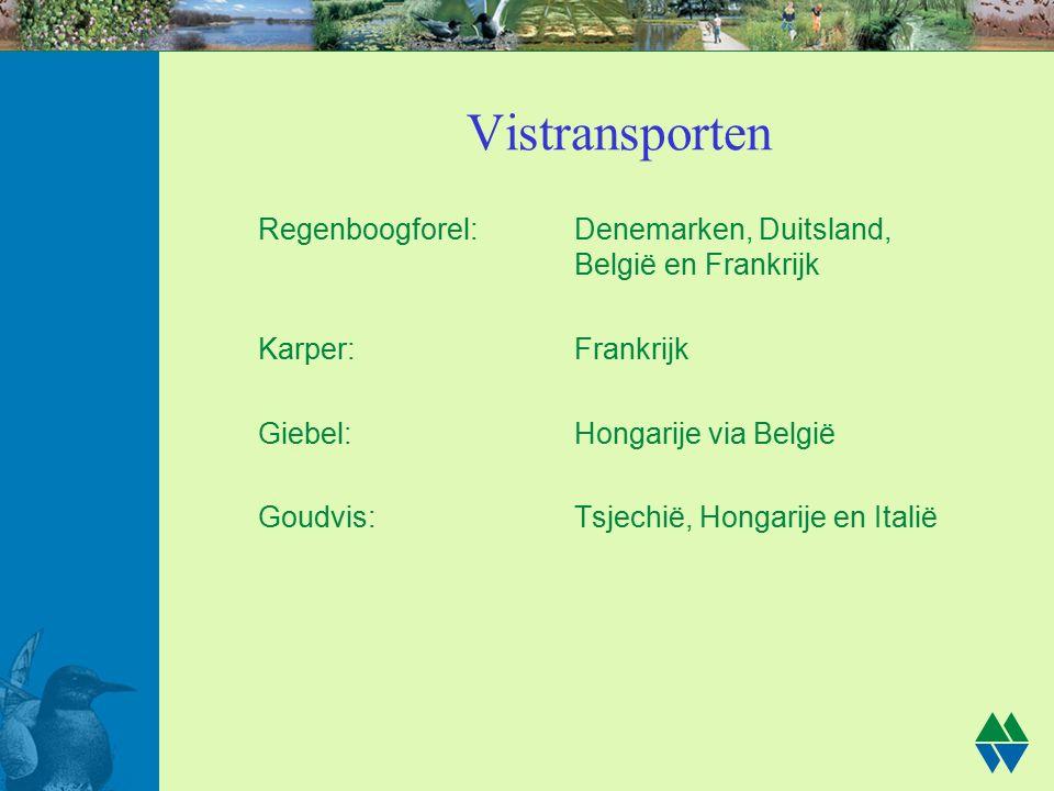 Vistransporten Regenboogforel:Denemarken, Duitsland, België en Frankrijk Karper: Frankrijk Giebel: Hongarije via België Goudvis: Tsjechië, Hongarije en Italië