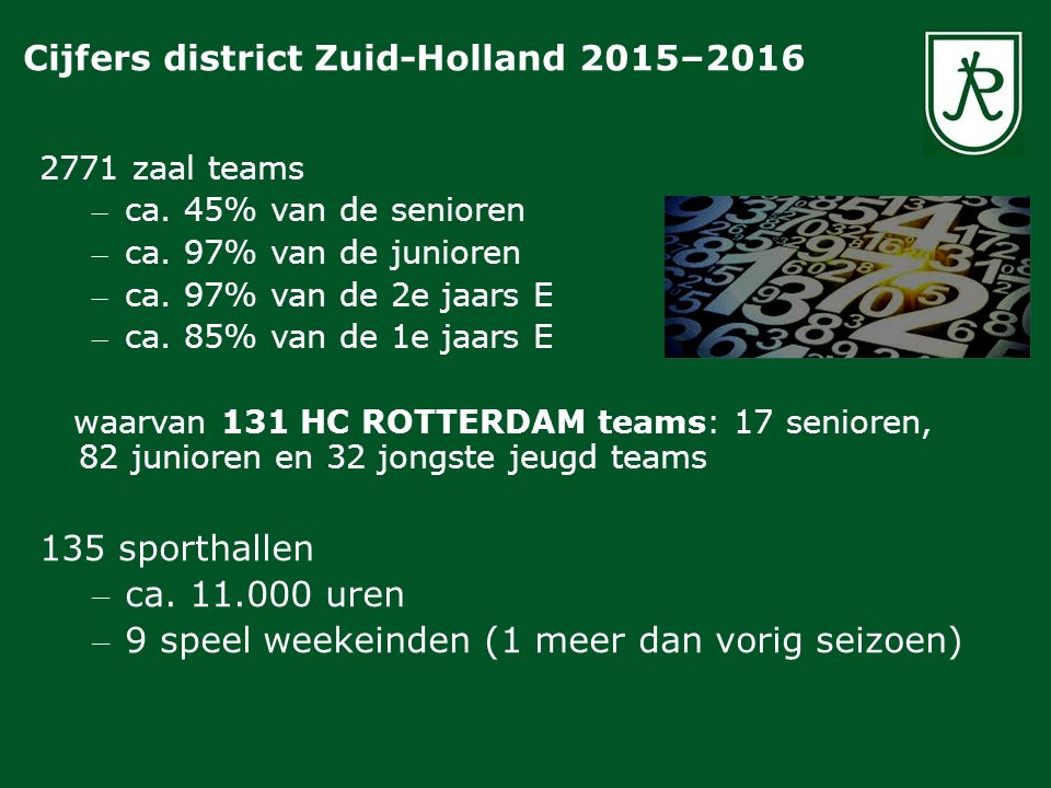 Beslissingswedstrijden Jeugd A t/m D Voor alle jeugdteams in Zuid Holland zijn de laatste twee wedstrijden van de reguliere zaalcompetitie, en voor de Topklassen jeugd bovendien de District kampioenschappen, aangewezen als beslissingswedstrijden.