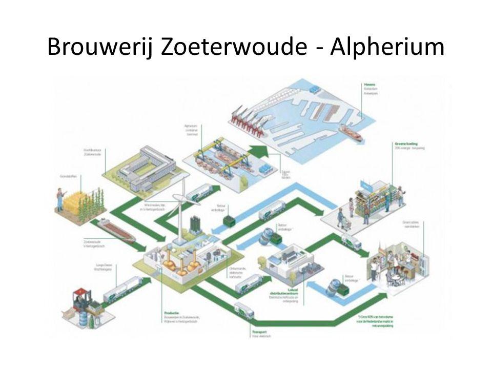Brouwerij Zoeterwoude - Alpherium