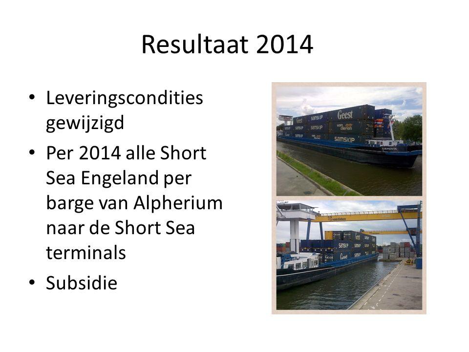 Resultaat 2014 Leveringscondities gewijzigd Per 2014 alle Short Sea Engeland per barge van Alpherium naar de Short Sea terminals Subsidie