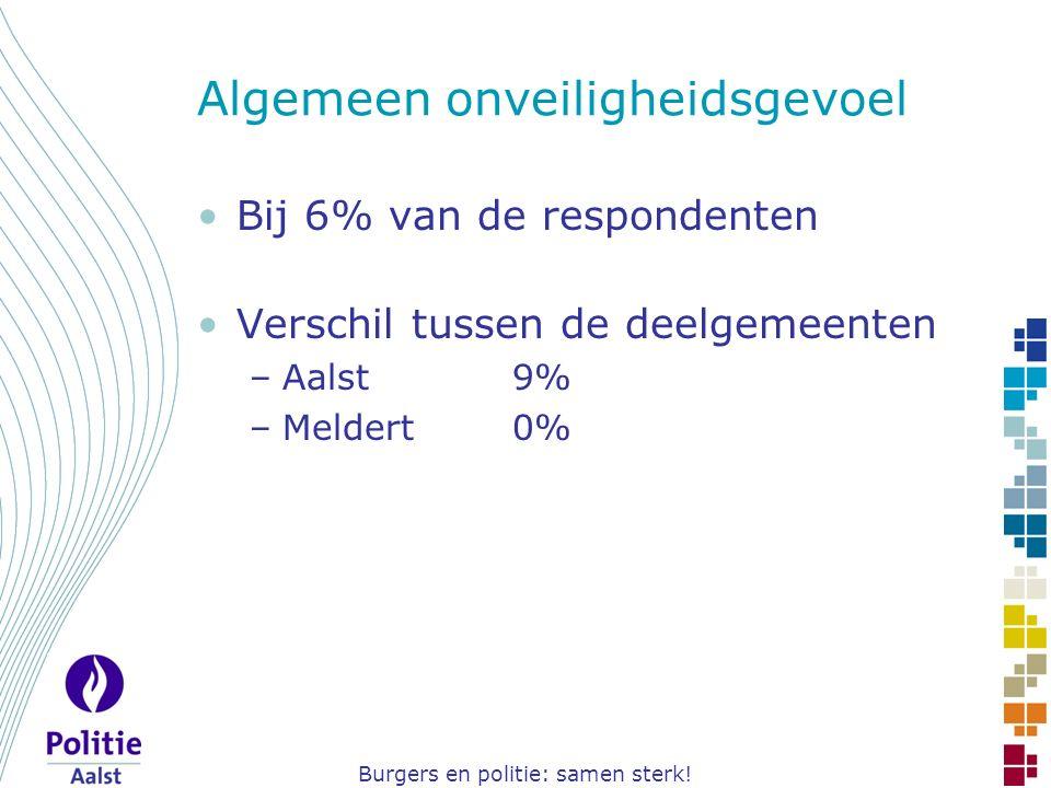 Burgers en politie: samen sterk! Algemeen onveiligheidsgevoel Bij 6% van de respondenten Verschil tussen de deelgemeenten –Aalst9% –Meldert0%