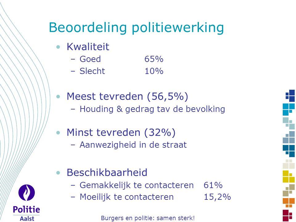 Burgers en politie: samen sterk! Kwaliteit –Goed65% –Slecht10% Meest tevreden (56,5%) –Houding & gedrag tav de bevolking Minst tevreden (32%) –Aanwezi
