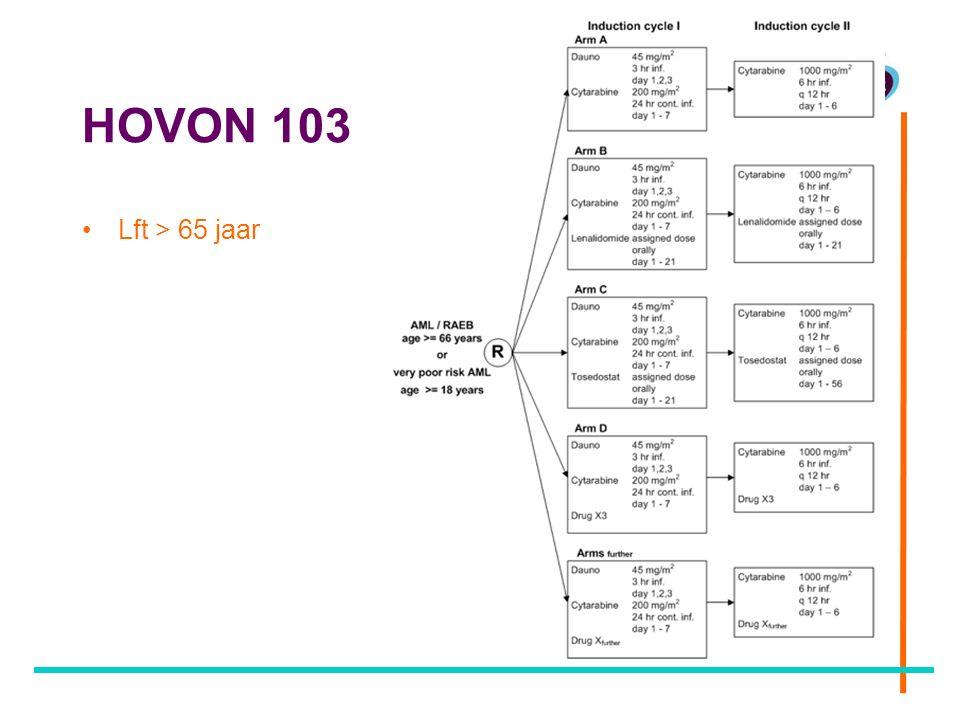 HOVON 103 Lft > 65 jaar