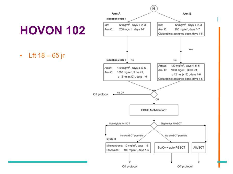 HOVON 102 Lft 18 – 65 jr