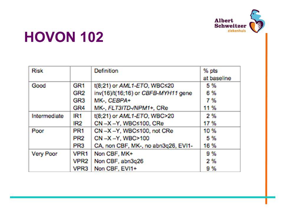 HOVON 102