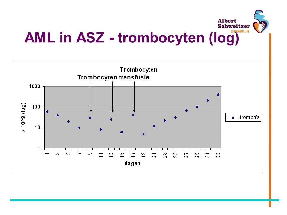 AML in ASZ - trombocyten (log) Trombocyten transfusie
