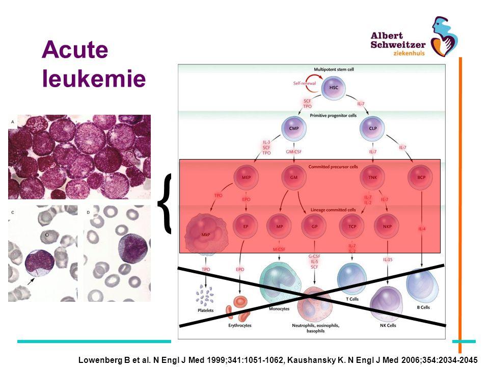 Acute leukemie Acute myeloide leukemie: –incidentie: 6 - 10 / 100.000 pj –gem.
