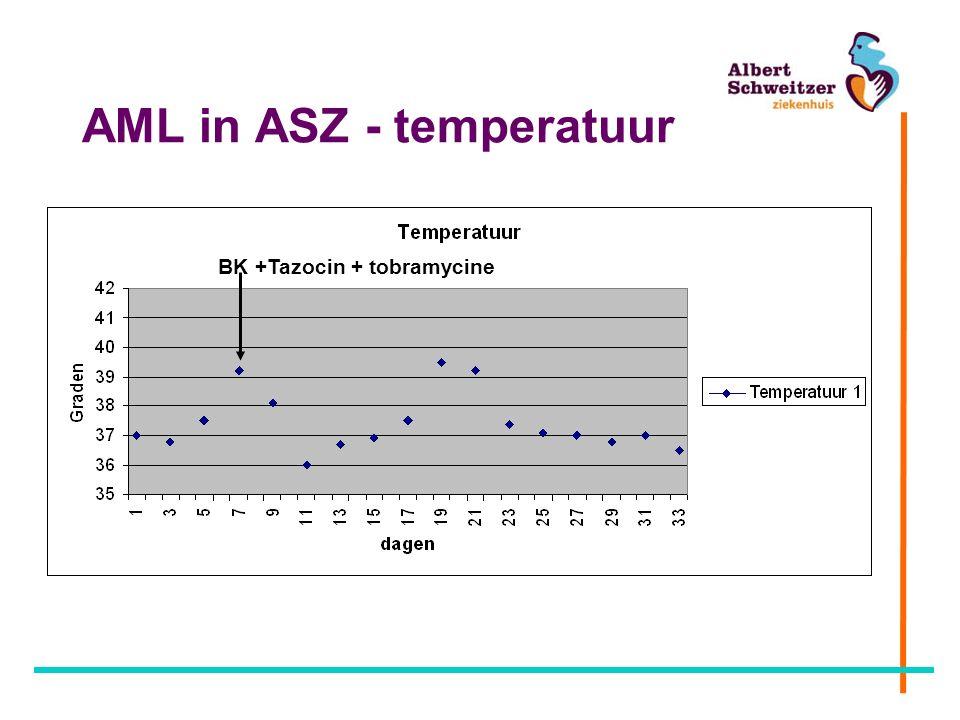 AML in ASZ - temperatuur BK +Tazocin + tobramycine
