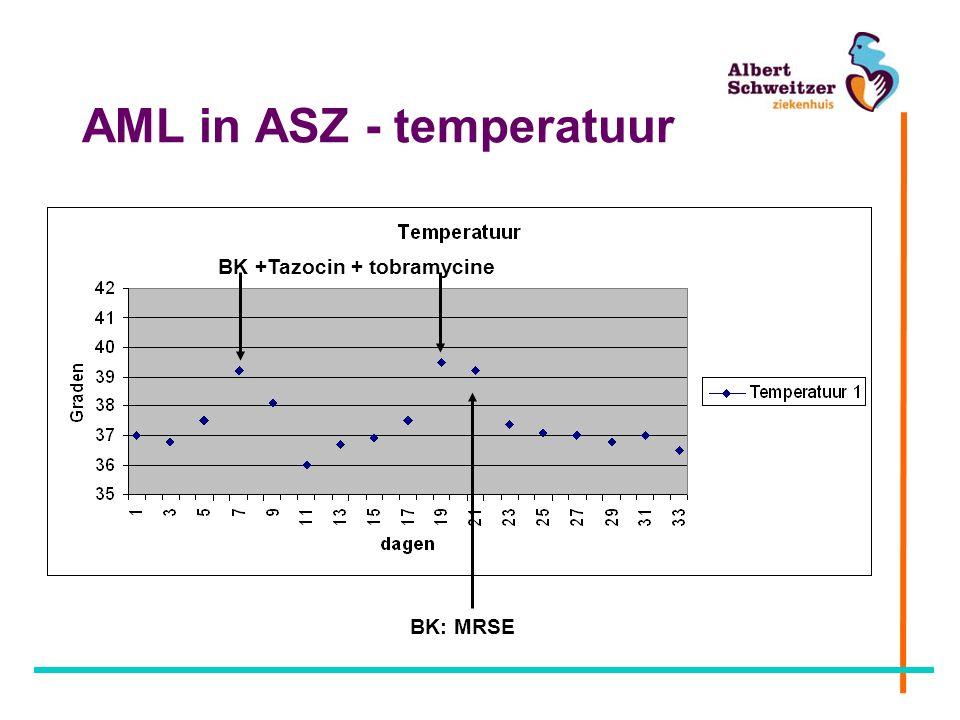AML in ASZ - temperatuur BK +Tazocin + tobramycine BK: MRSE