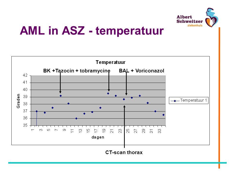 AML in ASZ - temperatuur BK +Tazocin + tobramycine CT-scan thorax BAL + Voriconazol