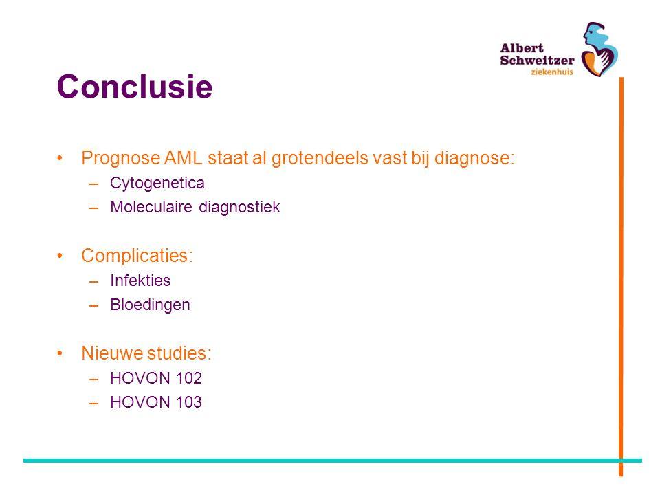 Conclusie Prognose AML staat al grotendeels vast bij diagnose: –Cytogenetica –Moleculaire diagnostiek Complicaties: –Infekties –Bloedingen Nieuwe stud