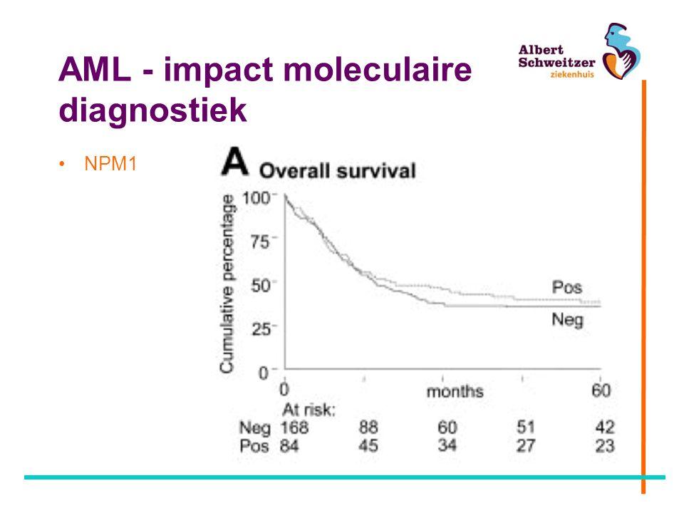 AML in ASZ - voorbereidingen Gesprekken diagnose / prognose / therapie Infektie foci Hartfunctie (longfunctie) Hickman catheter Fluconazol 1 x 400 mg Ciproxin 2 x 500 mg Isolatiekamer (overflowkamer) Kiemarme voeding