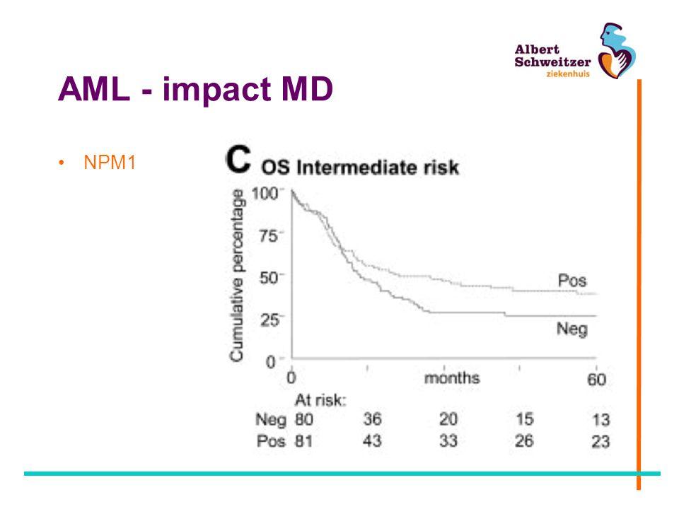 AML- impact MD NPM1+ FLT3-