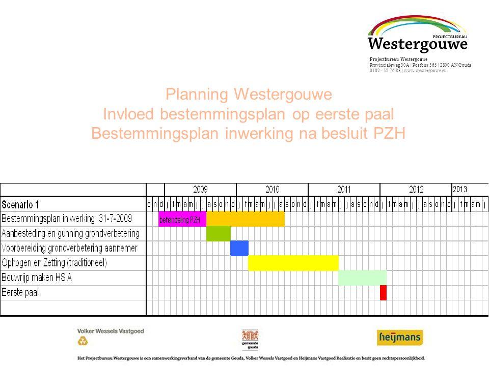 Projectbureau Westergouwe Provincialeweg 30A | Postbus 565 | 2800 AN Gouda 0182 - 52 76 83 | www.westergouwe.eu Planning Westergouwe Invloed bestemmingsplan op eerste paal Bestemmingsplan inwerking na besluit PZH