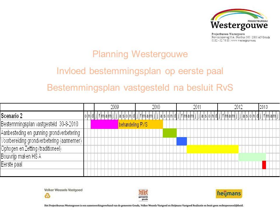 Projectbureau Westergouwe Provincialeweg 30A | Postbus 565 | 2800 AN Gouda 0182 - 52 76 83 | www.westergouwe.eu Planning Westergouwe Invloed bestemmin