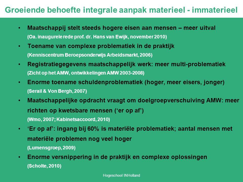Hogeschool INHolland Groeiende behoefte integrale aanpak materieel - immaterieel Maatschappij stelt steeds hogere eisen aan mensen – meer uitval (Oa.